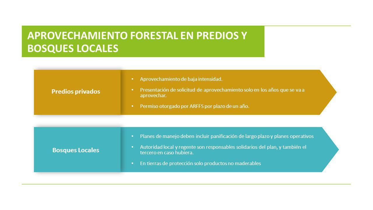 APROVECHAMIENTO FORESTAL EN PREDIOS Y BOSQUES LOCALES Predios privados Bosques Locales Aprovechamiento de baja intensidad. Presentación de solicitud d