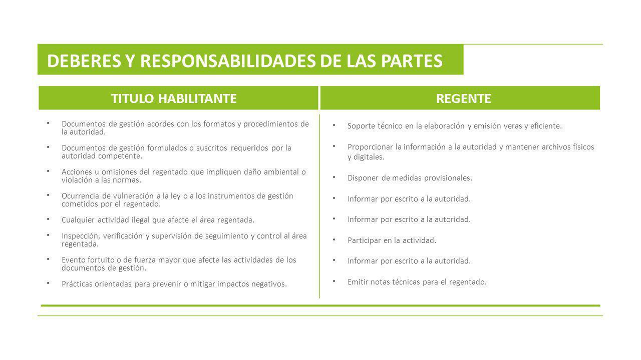 Documentos de gestión acordes con los formatos y procedimientos de la autoridad. Documentos de gestión formulados o suscritos requeridos por la autori