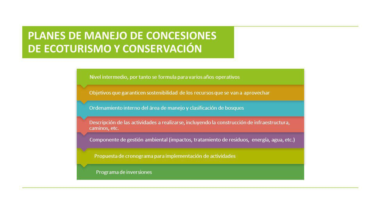 Nivel intermedio, por tanto se formula para varios años operativos PLANES DE MANEJO DE CONCESIONES DE ECOTURISMO Y CONSERVACIÓN Objetivos que garantic
