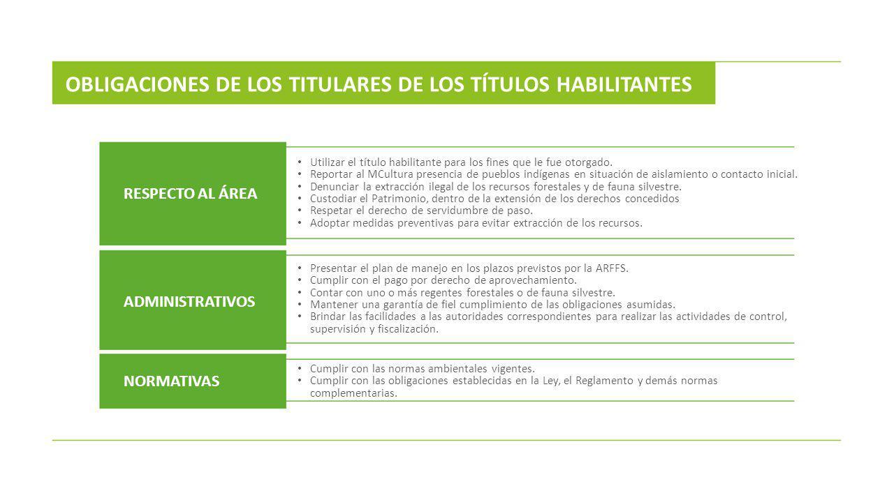OBLIGACIONES DE LOS TITULARES DE LOS TÍTULOS HABILITANTES RESPECTO AL ÁREA ADMINISTRATIVOS NORMATIVAS Utilizar el título habilitante para los fines qu