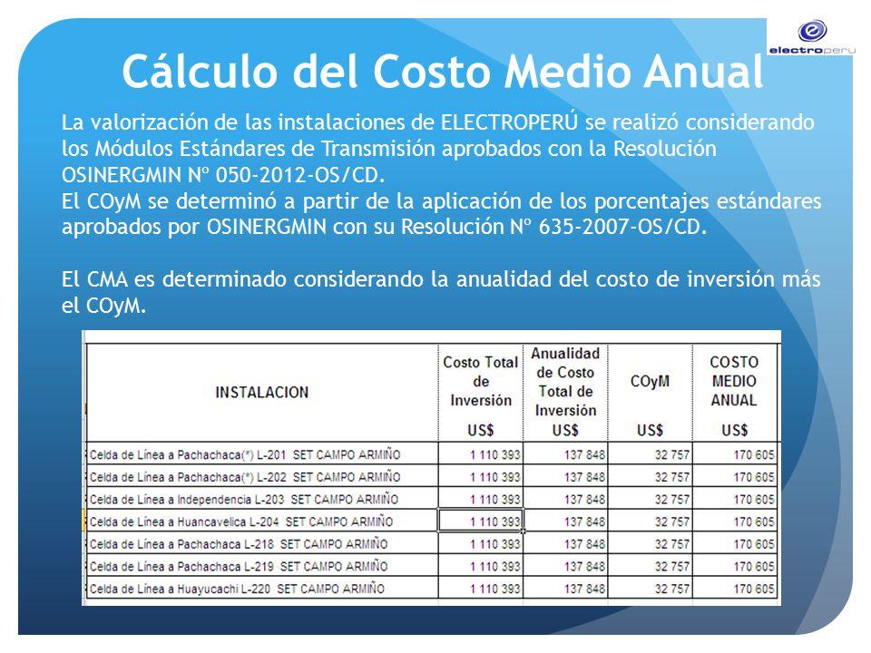Cálculo del Costo Medio Anual La valorización de las instalaciones de ELECTROPERÚ se realizó considerando los Módulos Estándares de Transmisión aproba