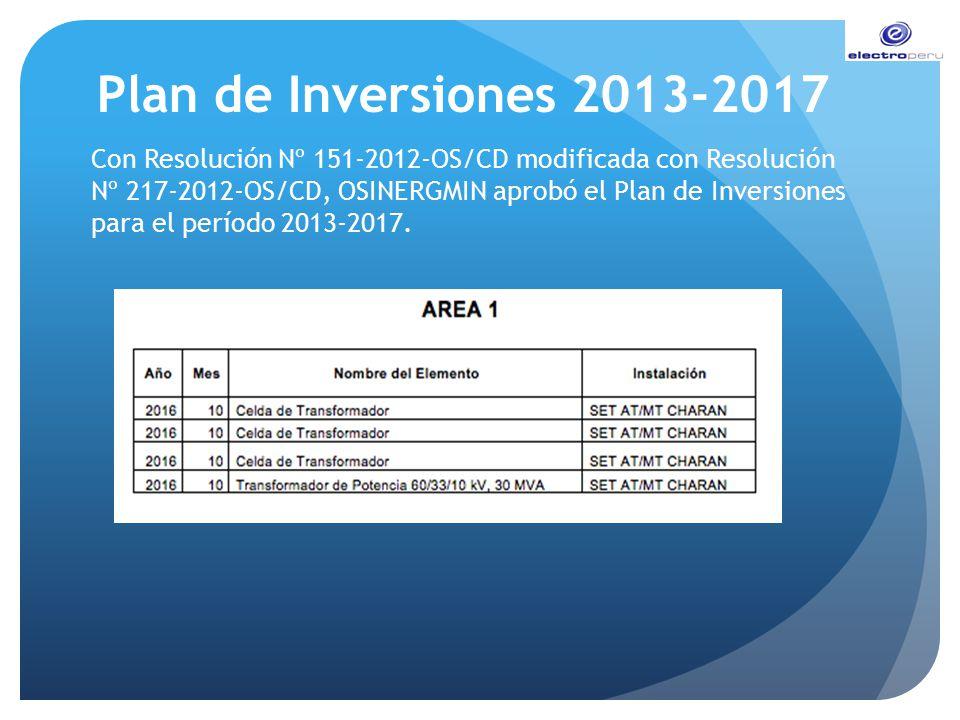 Plan de Inversiones 2013-2017 Con Resolución Nº 151-2012-OS/CD modificada con Resolución Nº 217-2012-OS/CD, OSINERGMIN aprobó el Plan de Inversiones p
