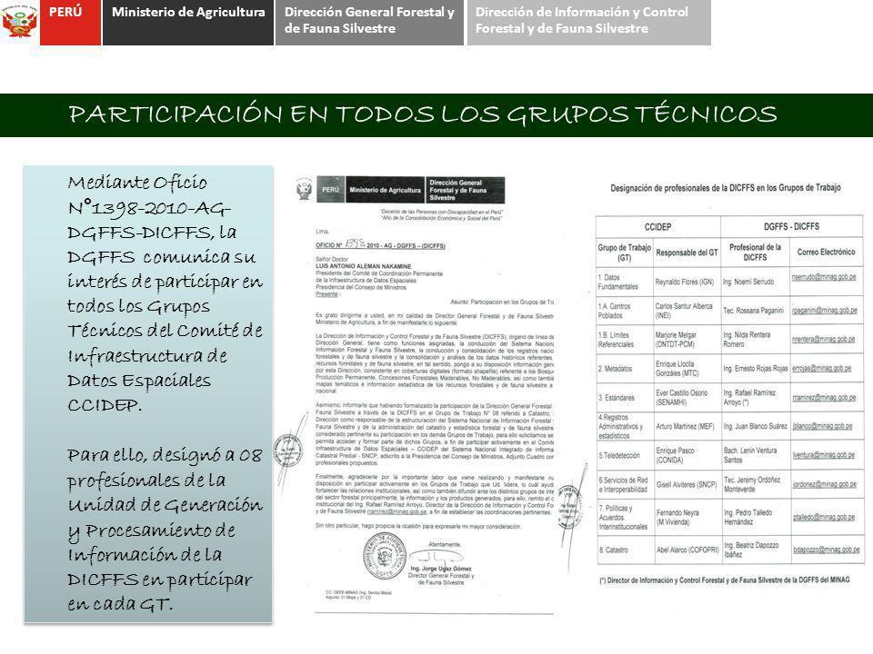 PARTICIPACIÓN EN TODOS LOS GRUPOS TÉCNICOS Mediante Oficio N°1398-2010-AG- DGFFS-DICFFS, la DGFFS comunica su interés de participar en todos los Grupo
