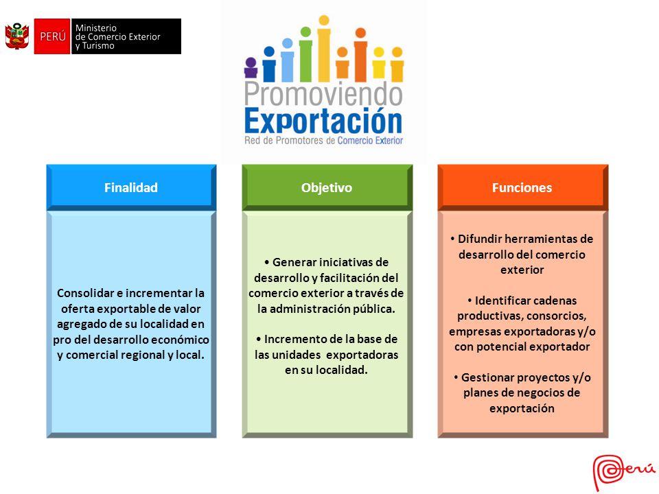 Difundir herramientas de desarrollo del comercio exterior Identificar cadenas productivas, consorcios, empresas exportadoras y/o con potencial exporta