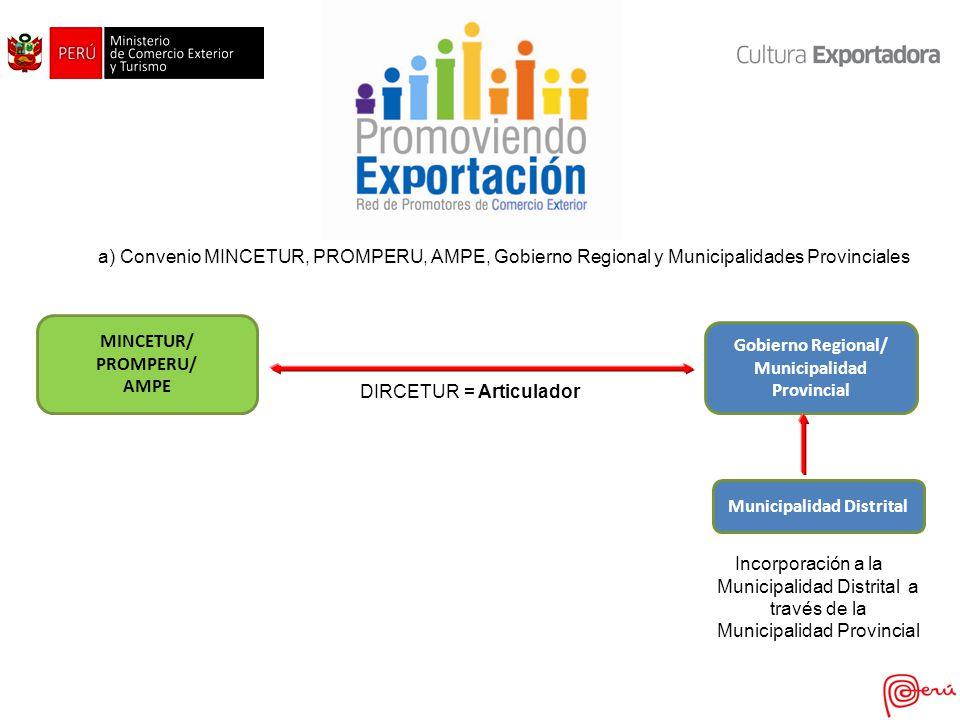 a) Convenio MINCETUR, PROMPERU, AMPE, Gobierno Regional y Municipalidades Provinciales Gobierno Regional/ Municipalidad Provincial Municipalidad Distr