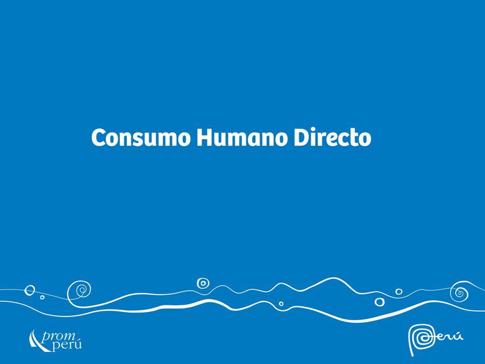 Consumo Humano Directo