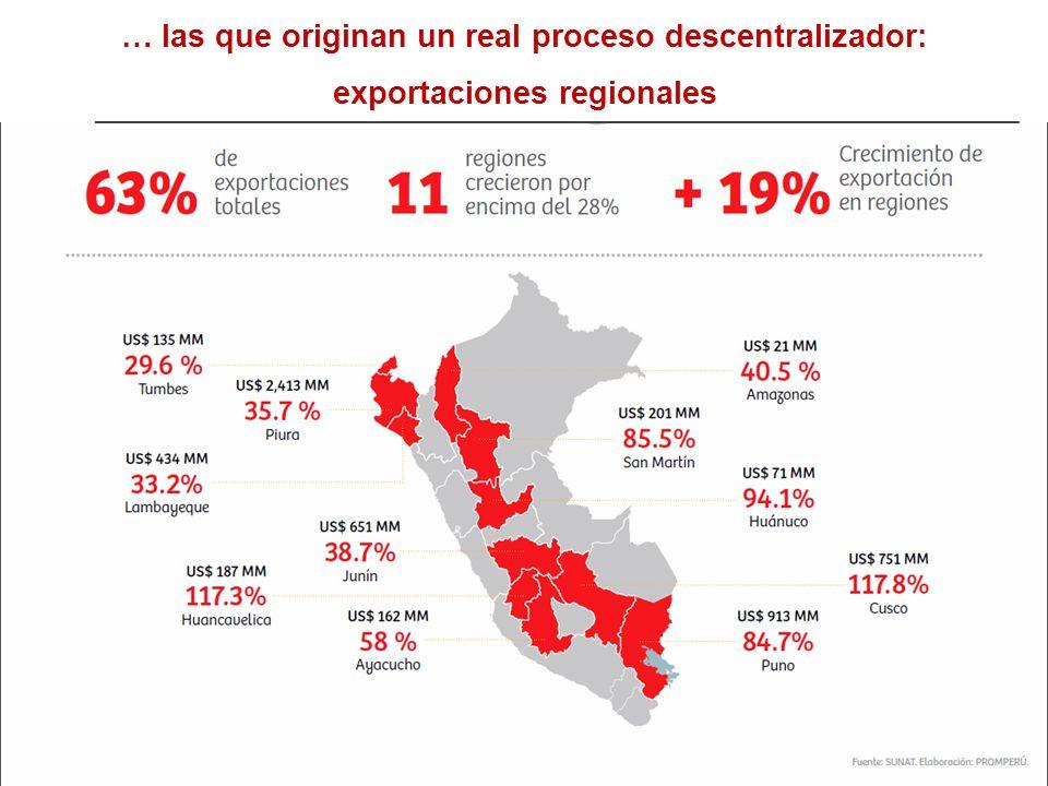 7 … las que originan un real proceso descentralizador: exportaciones regionales