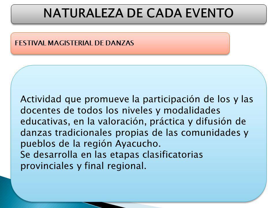 NATURALEZA DE CADA EVENTO FESTIVAL MAGISTERIAL DE DANZAS Actividad que promueve la participación de los y las docentes de todos los niveles y modalidades educativas, en la valoración, práctica y difusión de danzas tradicionales propias de las comunidades y pueblos de la región Ayacucho.