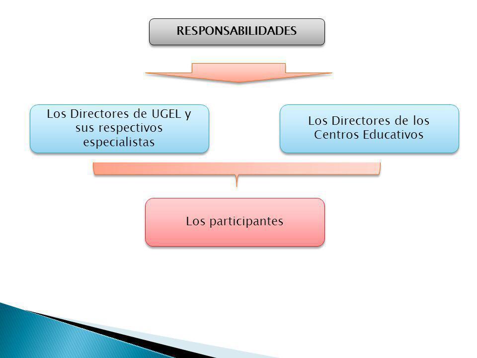 RESPONSABILIDADES Los Directores de UGEL y sus respectivos especialistas Los participantes Los Directores de los Centros Educativos