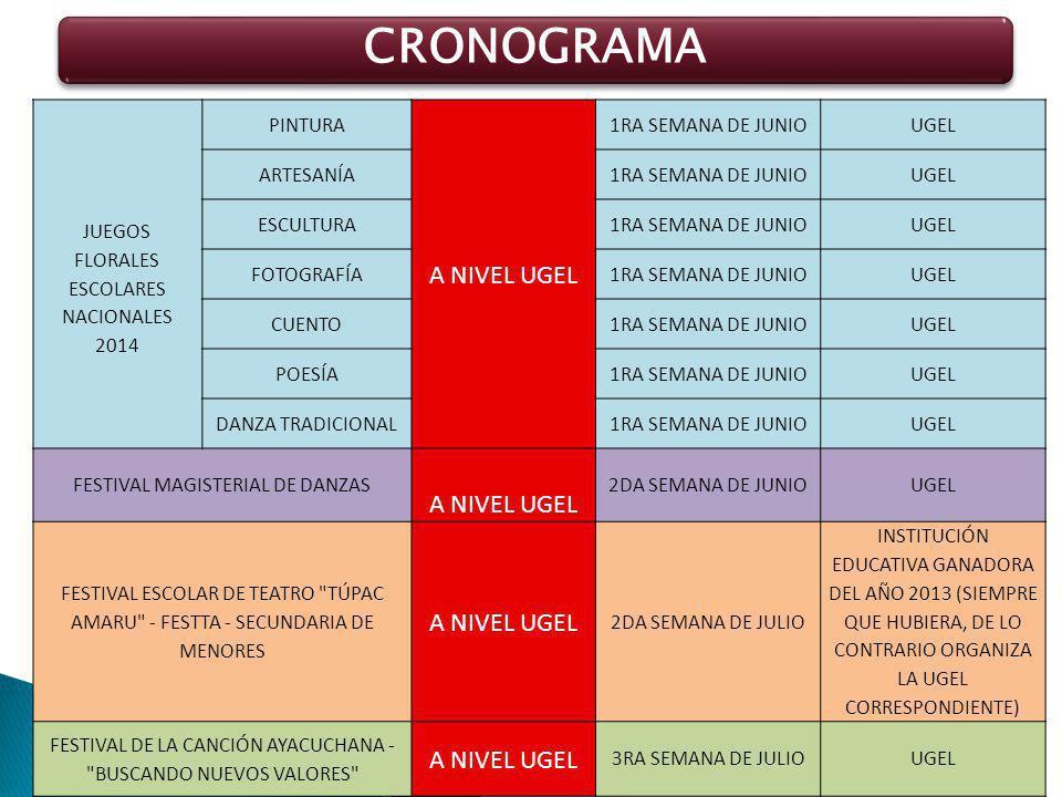 CRONOGRAMA JUEGOS FLORALES ESCOLARES NACIONALES 2014 PINTURA A NIVEL UGEL 1RA SEMANA DE JUNIOUGEL ARTESANÍA1RA SEMANA DE JUNIOUGEL ESCULTURA1RA SEMANA