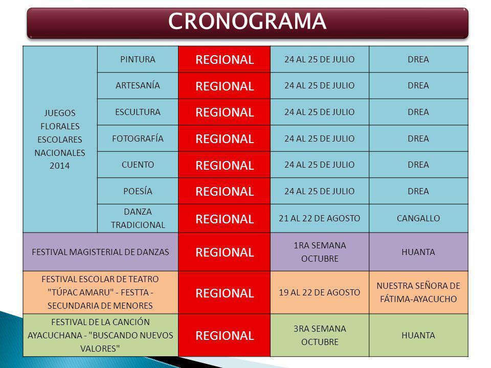 CRONOGRAMA JUEGOS FLORALES ESCOLARES NACIONALES 2014 PINTURA REGIONAL 24 AL 25 DE JULIODREA ARTESANÍA REGIONAL 24 AL 25 DE JULIODREA ESCULTURA REGIONAL 24 AL 25 DE JULIODREA FOTOGRAFÍA REGIONAL 24 AL 25 DE JULIODREA CUENTO REGIONAL 24 AL 25 DE JULIODREA POESÍA REGIONAL 24 AL 25 DE JULIODREA DANZA TRADICIONAL REGIONAL 21 AL 22 DE AGOSTOCANGALLO FESTIVAL MAGISTERIAL DE DANZAS REGIONAL 1RA SEMANA OCTUBRE HUANTA FESTIVAL ESCOLAR DE TEATRO TÚPAC AMARU - FESTTA - SECUNDARIA DE MENORES REGIONAL 19 AL 22 DE AGOSTO NUESTRA SEÑORA DE FÁTIMA-AYACUCHO FESTIVAL DE LA CANCIÓN AYACUCHANA - BUSCANDO NUEVOS VALORES REGIONAL 3RA SEMANA OCTUBRE HUANTA
