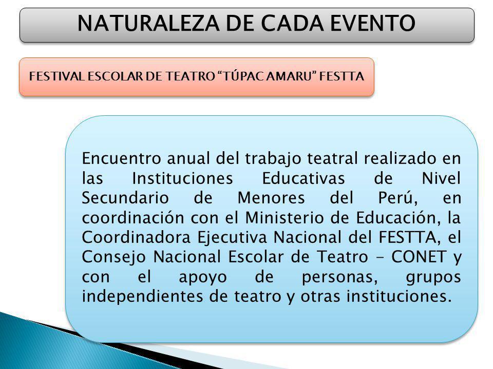 NATURALEZA DE CADA EVENTO FESTIVAL ESCOLAR DE TEATRO TÚPAC AMARU FESTTA Encuentro anual del trabajo teatral realizado en las Instituciones Educativas de Nivel Secundario de Menores del Perú, en coordinación con el Ministerio de Educación, la Coordinadora Ejecutiva Nacional del FESTTA, el Consejo Nacional Escolar de Teatro - CONET y con el apoyo de personas, grupos independientes de teatro y otras instituciones.