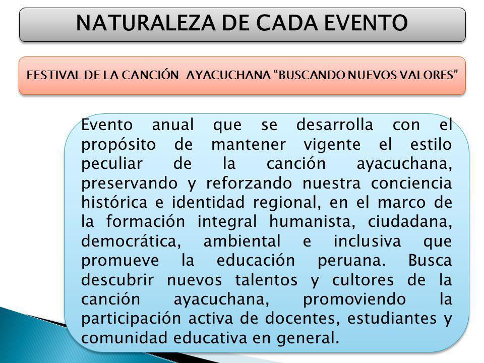 NATURALEZA DE CADA EVENTO FESTIVAL DE LA CANCIÓN AYACUCHANA BUSCANDO NUEVOS VALORES Evento anual que se desarrolla con el propósito de mantener vigent