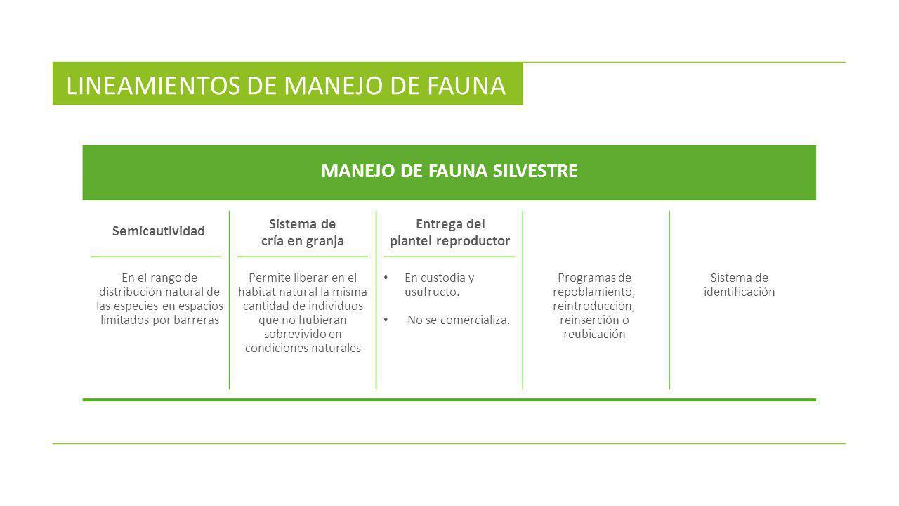 CAZA TITULO VI: CAZA (Art.102-105 LFFS) SUBSISTENCIA COMERCIAL DEPORTIVA CETRERIA 1.
