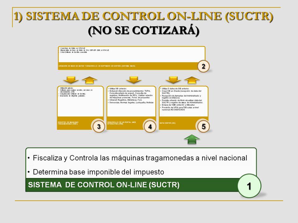 1) SISTEMA DE CONTROL ON-LINE (SUCTR) (NO SE COTIZARÁ)