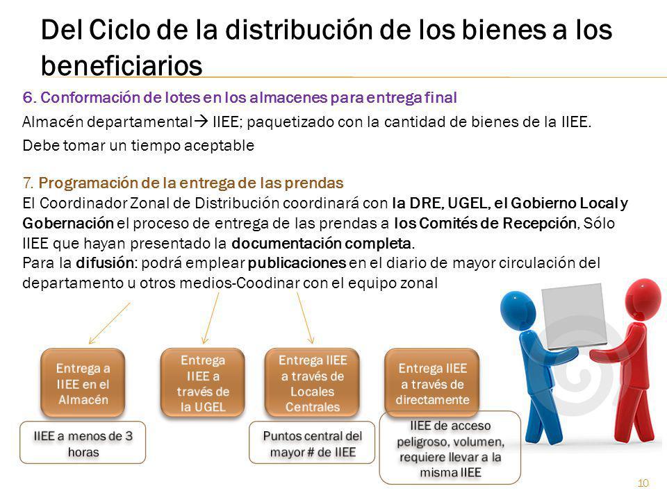 6. Conformación de lotes en los almacenes para entrega final Almacén departamental IIEE; paquetizado con la cantidad de bienes de la IIEE. Debe tomar