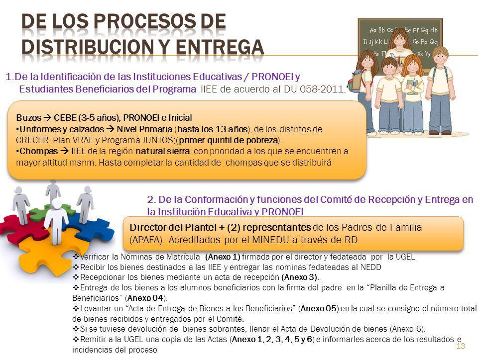 Buzos CEBE (3-5 años), PRONOEI e Inicial Uniformes y calzados Nivel Primaria (hasta los 13 años), de los distritos de CRECER, Plan VRAE y Programa JUN