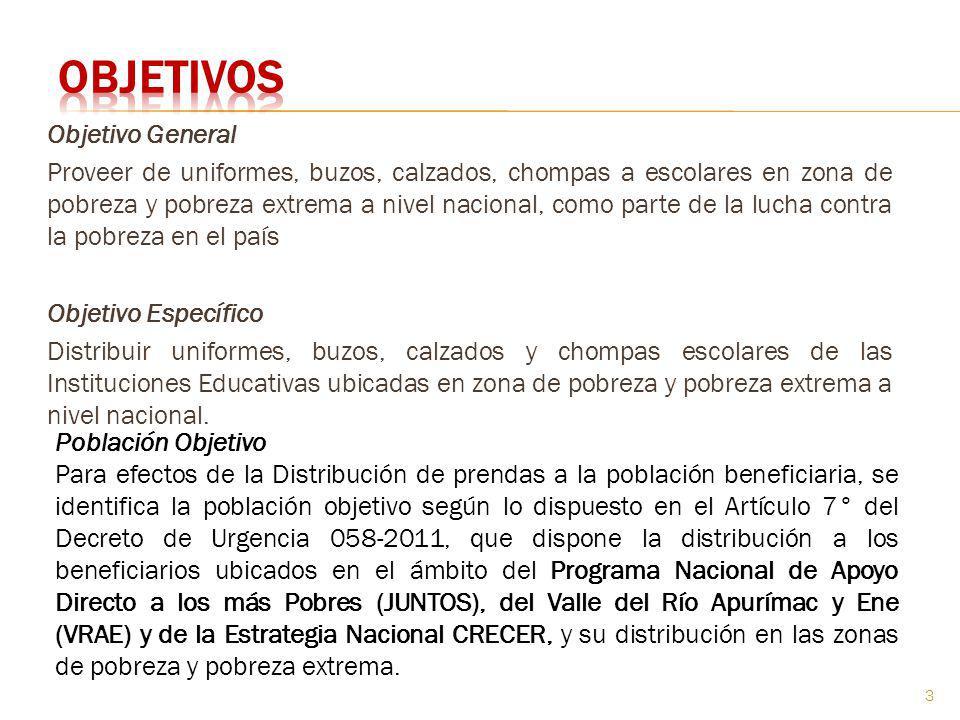 Programa nacional JUNTOS Valle del Río Apurímac y Ene (VRAE) y de la Estrategia Nacional CRECER zonas de pobreza y pobreza extrema 4