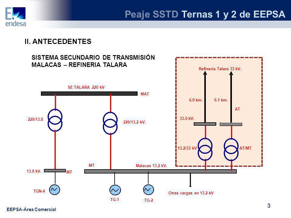 Peaje SSTD Ternas 1 y 2 de EEPSA EEPSA-Área Comercial 3 SISTEMA SECUNDARIO DE TRANSMISIÓN MALACAS – REFINERIA TALARA SE TALARA 220 kV 13.8 kV.