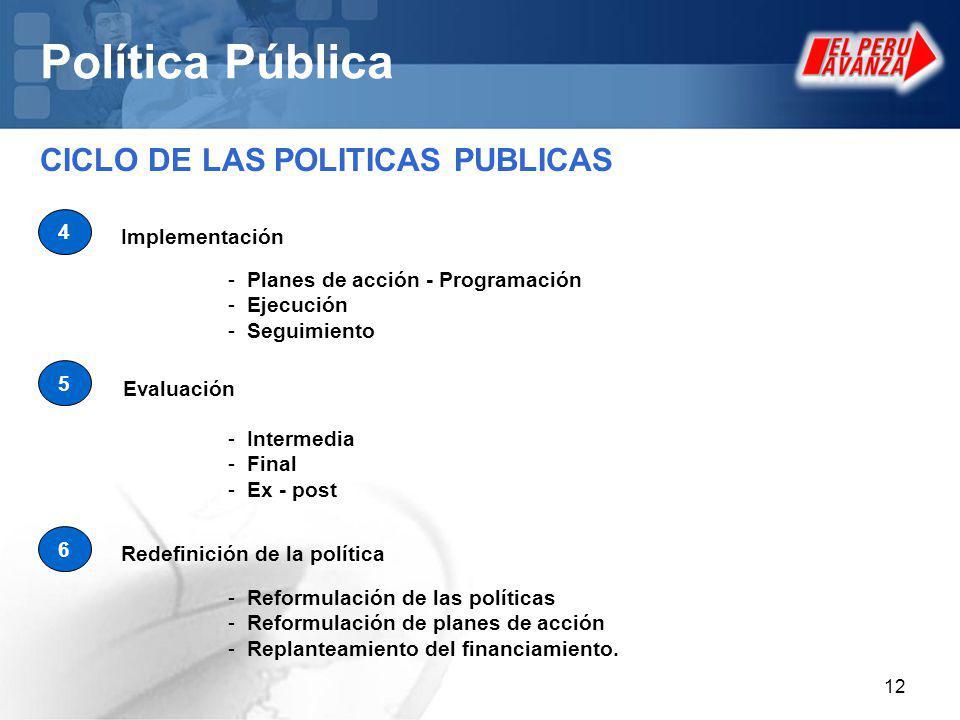 12 Política Pública CICLO DE LAS POLITICAS PUBLICAS 4 Implementación 5 Evaluación 6 Redefinición de la política - Planes de acción - Programación - Ejecución - Seguimiento - Intermedia - Final - Ex - post - Reformulación de las políticas - Reformulación de planes de acción - Replanteamiento del financiamiento.