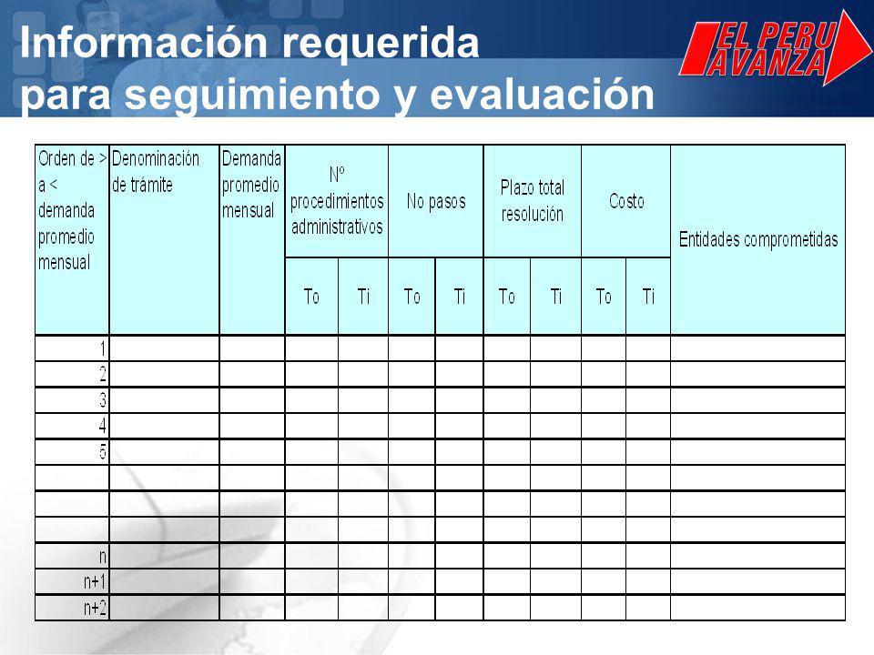 Información requerida para seguimiento y evaluación