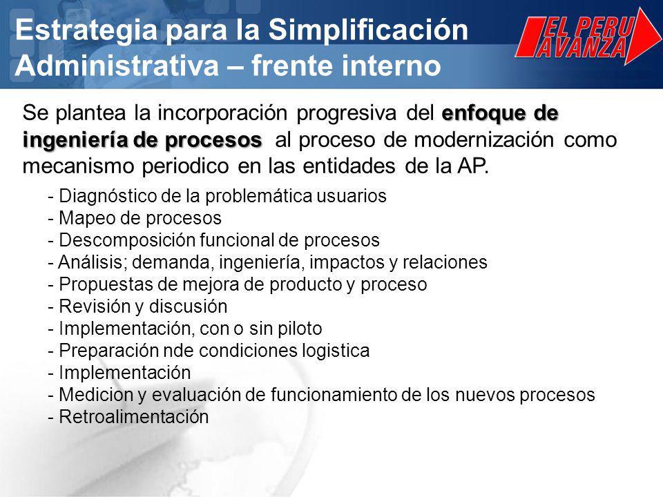 Estrategia para la Simplificación Administrativa – frente interno enfoque de ingeniería de procesos Se plantea la incorporación progresiva del enfoque de ingeniería de procesos al proceso de modernización como mecanismo periodico en las entidades de la AP.