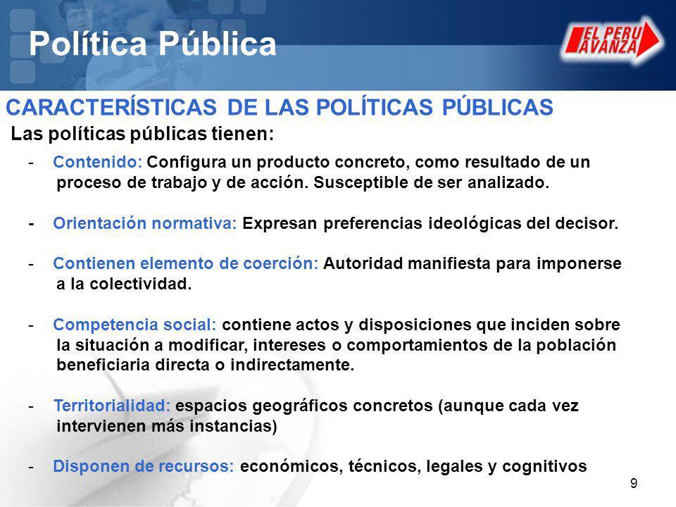 20 Políticas Nacionales en Materia de Simplificación Administrativa Artículo 2º D.S.