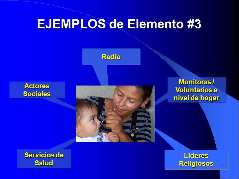 EJEMPLOS de Elemento #3 Lideres Religiosos Radio Servicios de Salud Actores Sociales Monitoras / Voluntarios a nivel de hogar