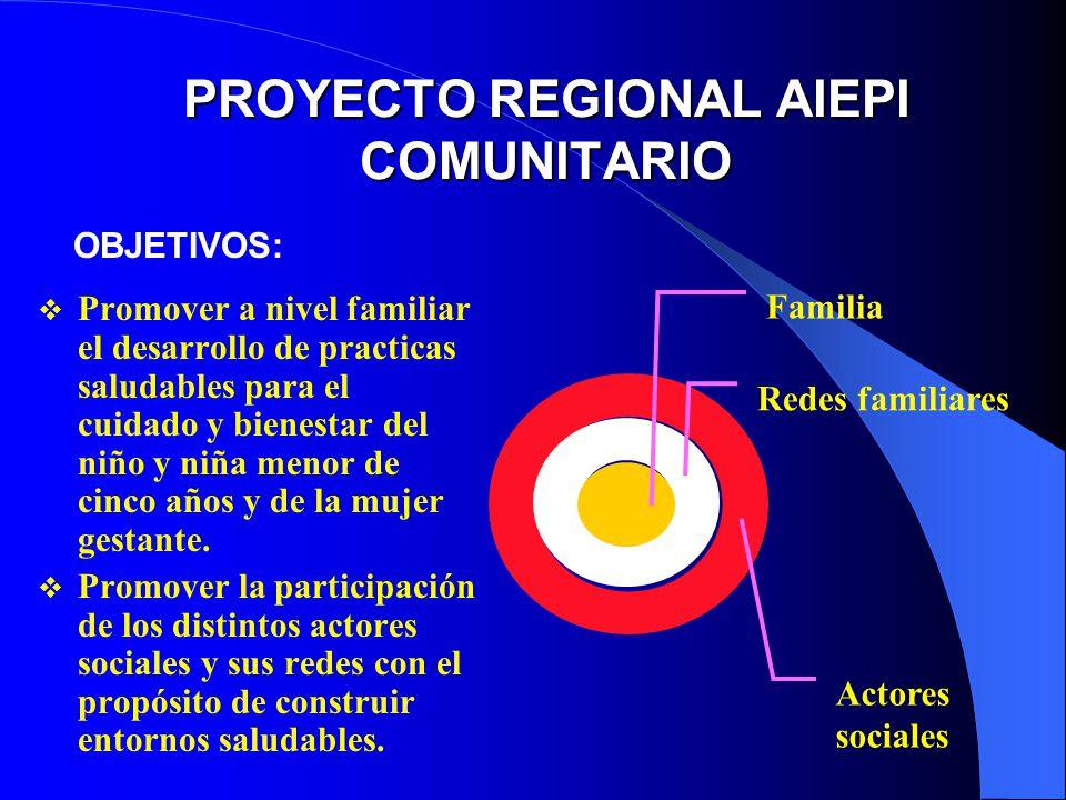 PROYECTO REGIONAL AIEPI COMUNITARIO OBJETIVOS: Promover a nivel familiar el desarrollo de practicas saludables para el cuidado y bienestar del niño y niña menor de cinco años y de la mujer gestante.