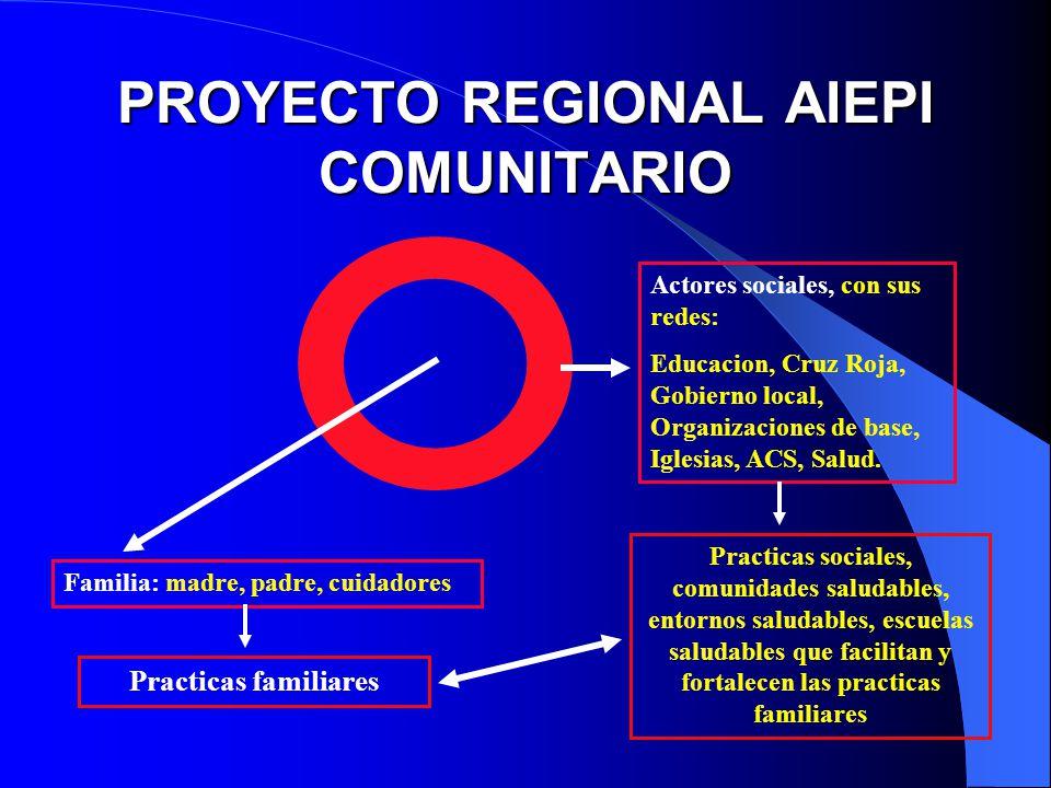 PROYECTO REGIONAL AIEPI COMUNITARIO Familia: madre, padre, cuidadores Actores sociales, con sus redes: Educacion, Cruz Roja, Gobierno local, Organizaciones de base, Iglesias, ACS, Salud.