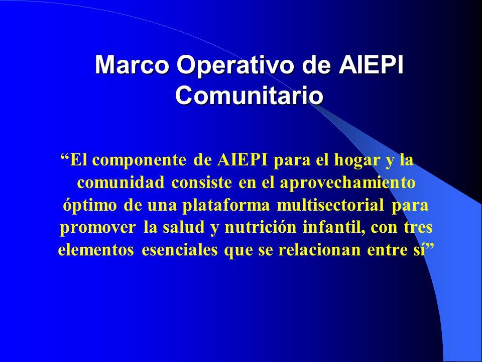 El componente de AIEPI para el hogar y la comunidad consiste en el aprovechamiento óptimo de una plataforma multisectorial para promover la salud y nutrición infantil, con tres elementos esenciales que se relacionan entre sí Marco Operativo de AIEPI Comunitario