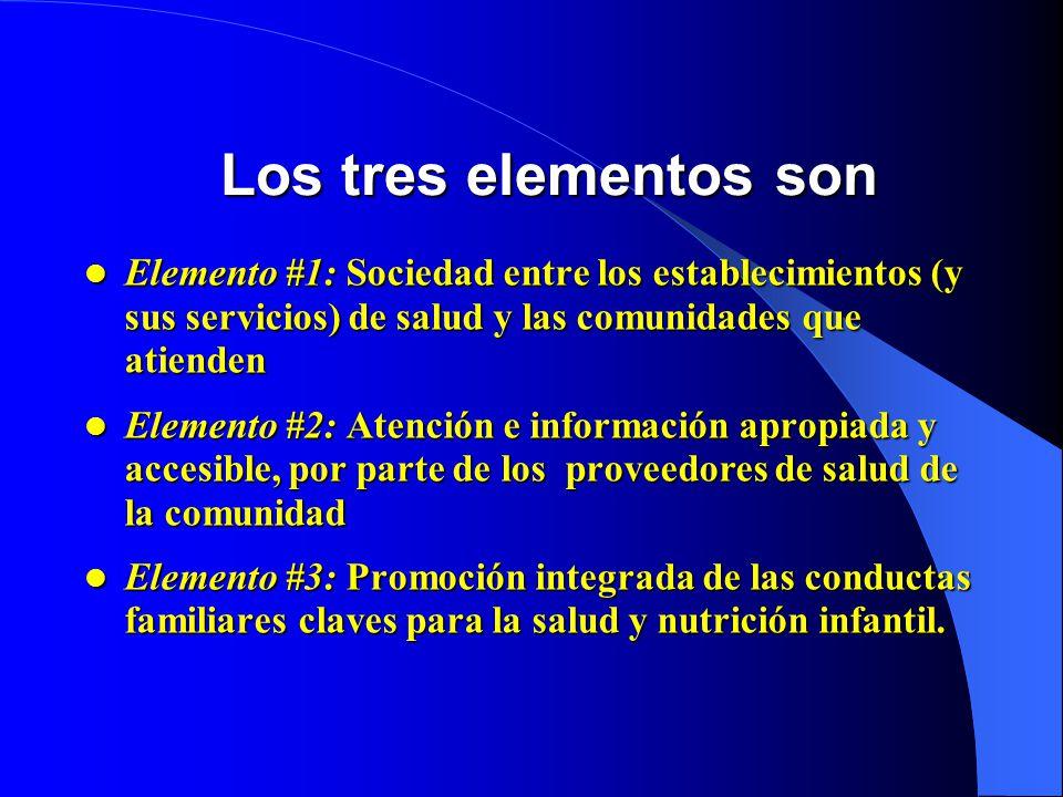 Los tres elementos son Elemento #1: Sociedad entre los establecimientos (y sus servicios) de salud y las comunidades que atienden Elemento #1: Sociedad entre los establecimientos (y sus servicios) de salud y las comunidades que atienden Elemento #2: Atención e información apropiada y accesible, por parte de los proveedores de salud de la comunidad Elemento #2: Atención e información apropiada y accesible, por parte de los proveedores de salud de la comunidad Elemento #3: Promoción integrada de las conductas familiares claves para la salud y nutrición infantil.