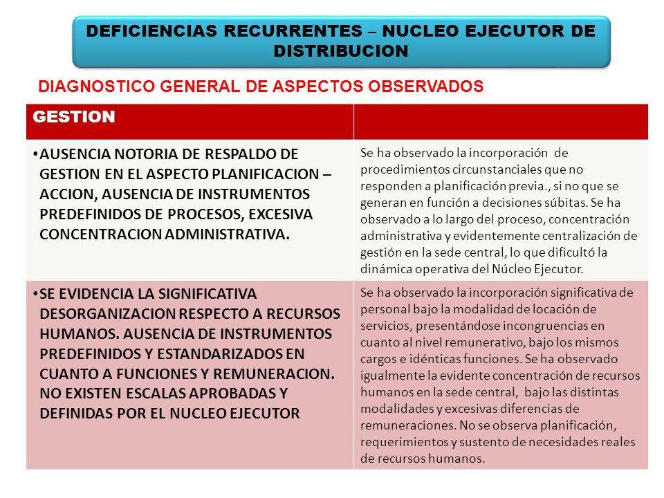 GESTION AUSENCIA NOTORIA DE RESPALDO DE GESTION EN EL ASPECTO PLANIFICACION – ACCION, AUSENCIA DE INSTRUMENTOS PREDEFINIDOS DE PROCESOS, EXCESIVA CONC