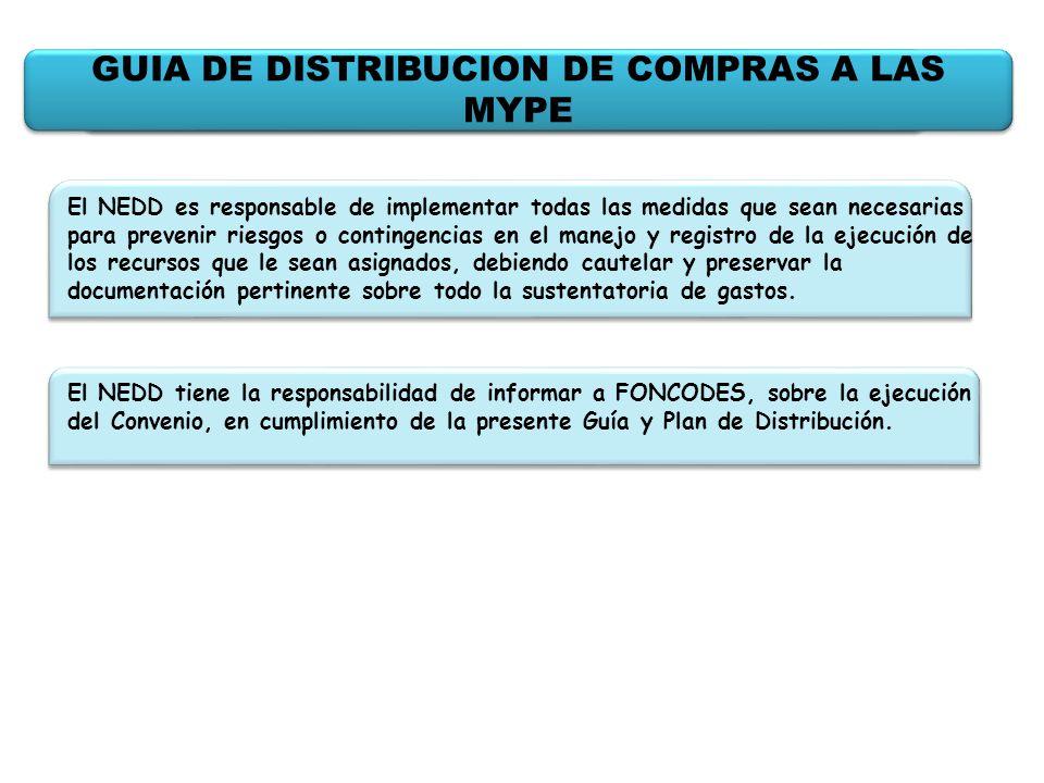 CUMPLIMIENTO DE METAS DE PRODUCCIÓN- COMPRAS A MYPErú (I y II ETAPA) El NEDD es responsable de implementar todas las medidas que sean necesarias para