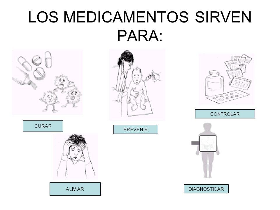 LOS MEDICAMENTOS SIRVEN PARA: DIAGNOSTICAR PREVENIR ALIVIAR CONTROLAR CURAR