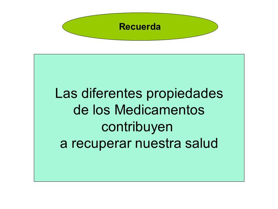 Recuerda Las diferentes propiedades de los Medicamentos contribuyen a recuperar nuestra salud