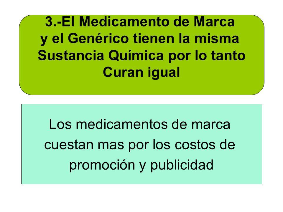 3.-El Medicamento de Marca y el Genérico tienen la misma Sustancia Química por lo tanto Curan igual Los medicamentos de marca cuestan mas por los cost