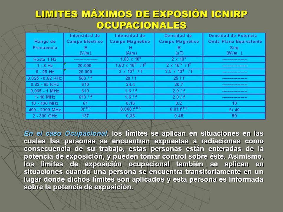 LIMITES MÁXIMOS DE EXPOSIÓN ICNIRP OCUPACIONALES 2 2 En el caso Ocupacional, los límites se aplican en situaciones en las cuales las personas se encue