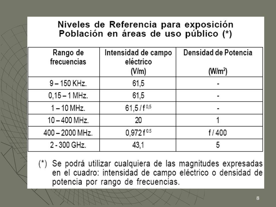 29 Adicionalmente al problema de la percepción de las RNI, la instalación de las estaciones bases implica otros impactos ambientales, que deben ser tomados en cuenta, como son el impacto visual, sobrepeso en la estructura del inmueble, y otros.