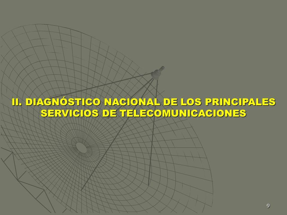 9 II. DIAGNÓSTICO NACIONAL DE LOS PRINCIPALES SERVICIOS DE TELECOMUNICACIONES