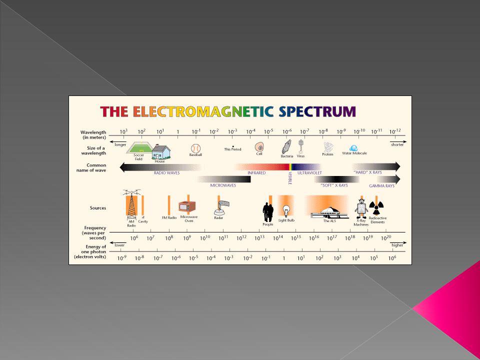 El Consejo de Europa ha reconocido que es absolutamente necesario proteger al ciudadano de efectos nocivos que pueden resultar de la exposición a ondas electromagnéticas y plantea la necesidad de adoptar una legislación sobre los campos electromagnéticos (CEM) para proteger de las radiaciones no ionizantes .