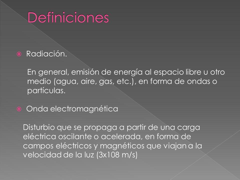 Energía electromagnética Energía transportada por una onda electromagnética.