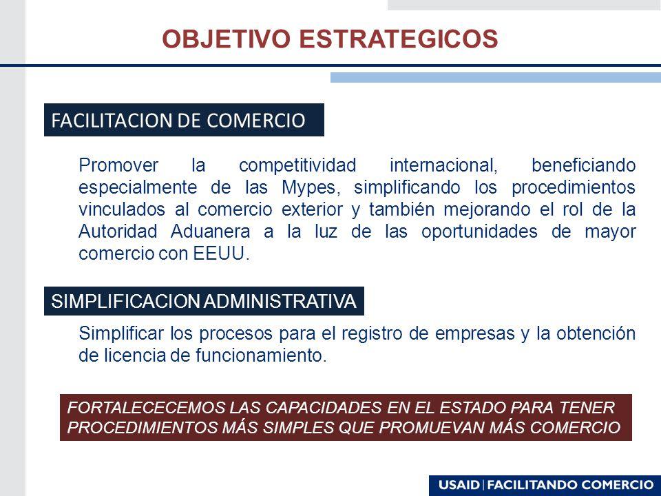 OBJETIVO ESTRATEGICOS Promover la competitividad internacional, beneficiando especialmente de las Mypes, simplificando los procedimientos vinculados al comercio exterior y también mejorando el rol de la Autoridad Aduanera a la luz de las oportunidades de mayor comercio con EEUU.