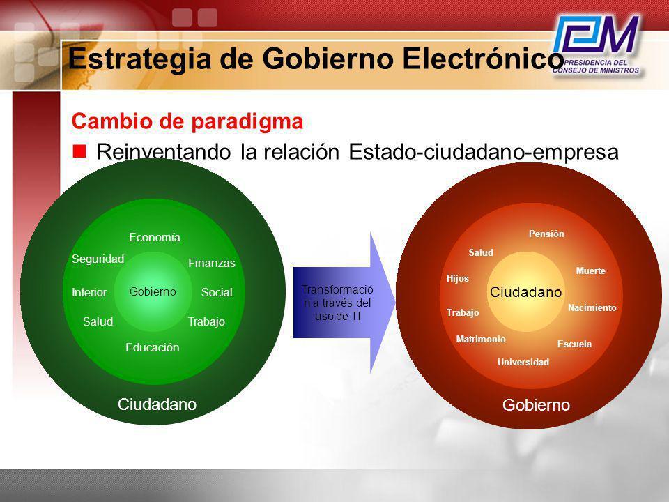 Cambio de paradigma Reinventando la relación Estado-ciudadano-empresa Estrategia de Gobierno Electrónico Gobierno Interior Finanzas Social Seguridad T