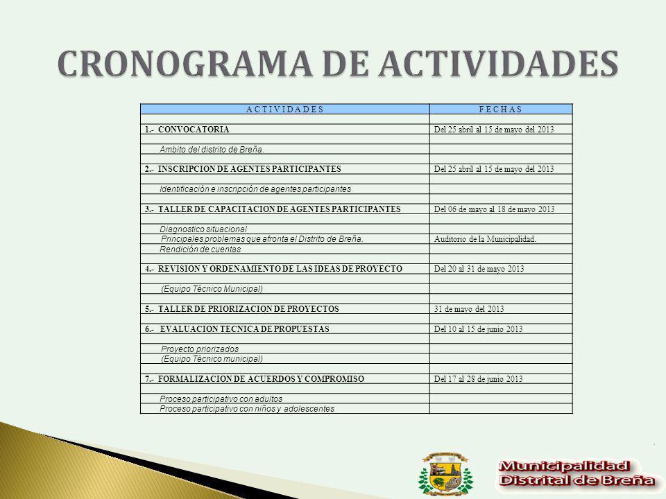 A C T I V I D A D E SF E C H A S 1.- CONVOCATORIADel 25 abril al 15 de mayo del 2013 Ambito del distrito de Breña.