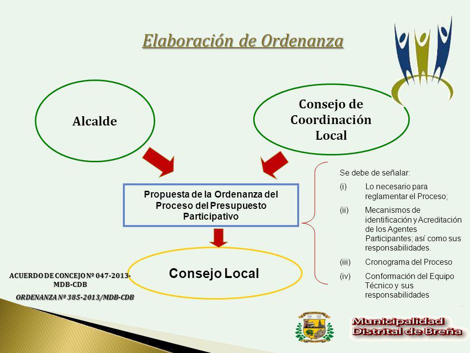 Elaboración de Ordenanza Alcalde Propuesta de la Ordenanza del Proceso del Presupuesto Participativo Consejo de Coordinación Local Consejo Local Se debe de señalar: (i)Lo necesario para reglamentar el Proceso; (ii)Mecanismos de identificación y Acreditación de los Agentes Participantes; así como sus responsabilidades.