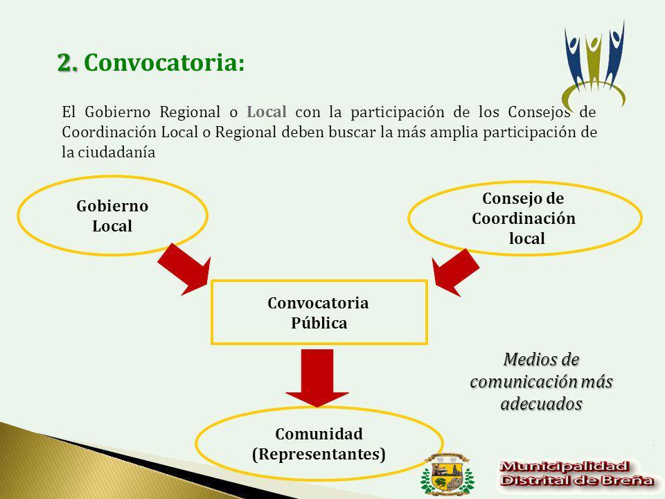 Gobierno Local Convocatoria Pública Consejo de Coordinación local Comunidad (Representantes) 2.
