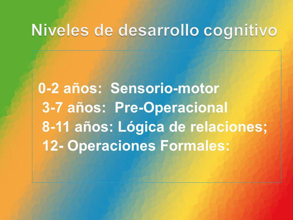 0-2 años: Sensorio-motor 3-7 años: Pre-Operacional 8-11 años: Lógica de relaciones; 12- Operaciones Formales: