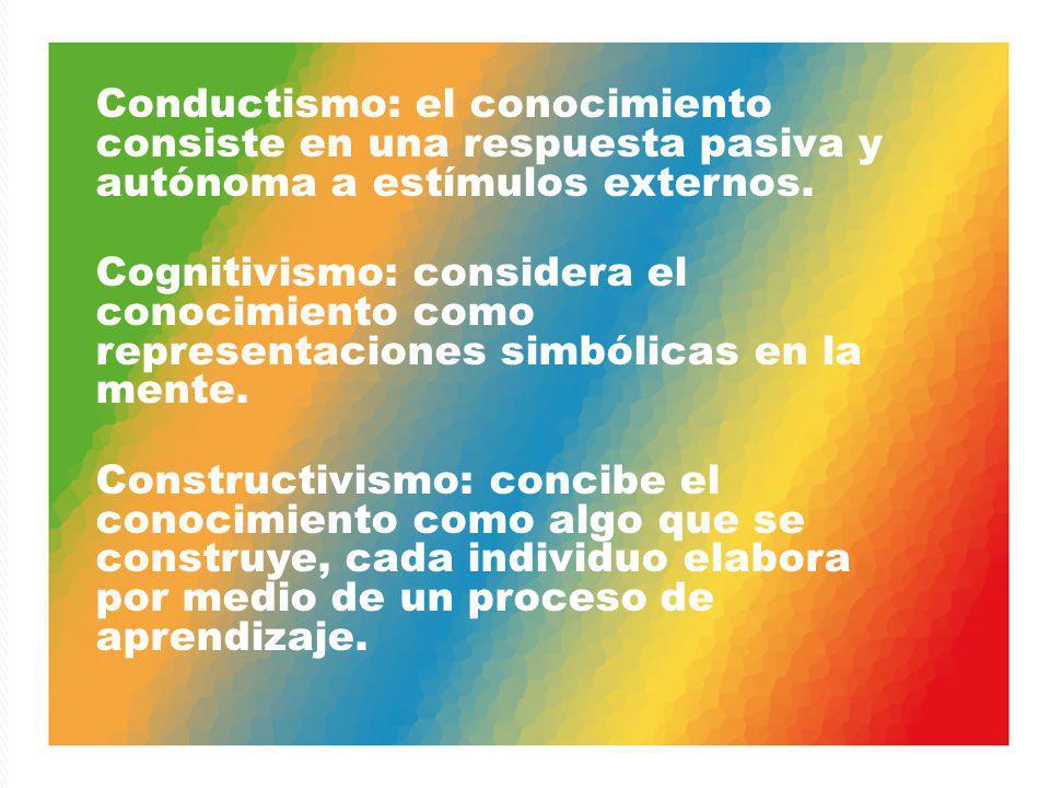 Conductismo: el conocimiento consiste en una respuesta pasiva y autónoma a estímulos externos. Cognitivismo: considera el conocimiento como representa