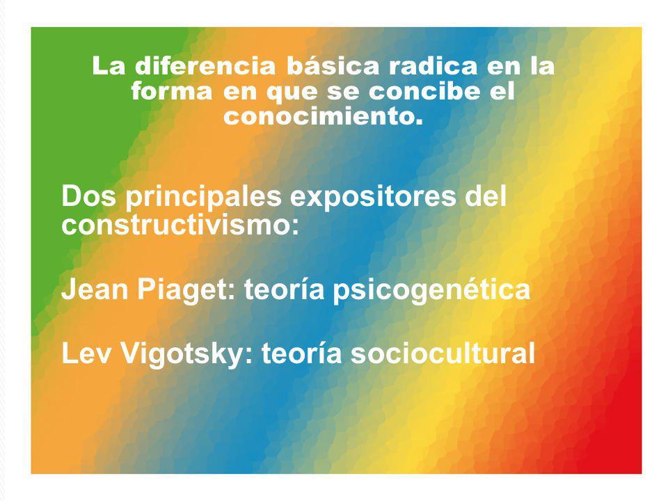 La diferencia básica radica en la forma en que se concibe el conocimiento. Dos principales expositores del constructivismo: Jean Piaget: teoría psicog